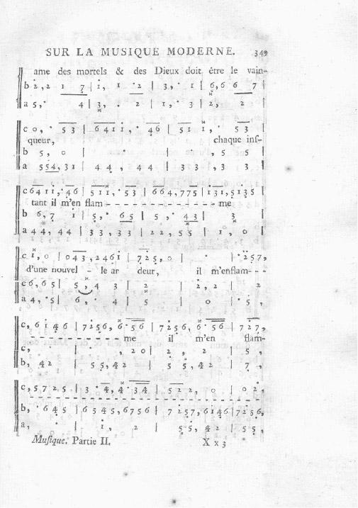 dissertation sur la musique moderne rousseau Notation chiffrée de rousseau yoshihiro naito 1 introduction dans ses dernières années, rousseau était fier de sa notation chiffrée1), présentée devant l'académie des sciences à paris en 1742 et donnée au public dans sa dissertation sur la musique moderne en 1743.